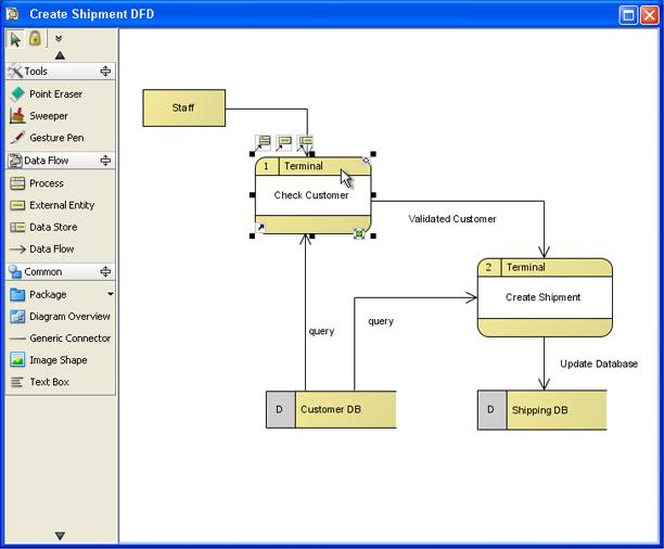 dfd1 دانلود پروژه رايگان  UML و DFD هاي سيستم انتخاب واحد