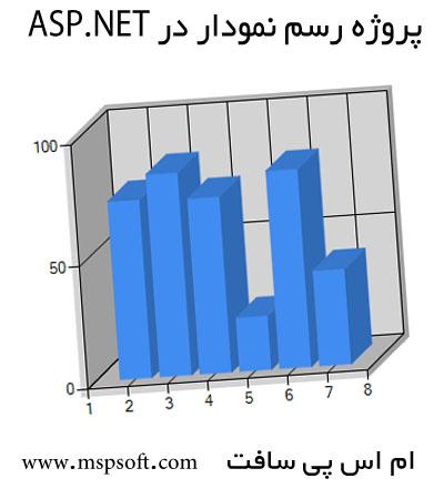 نمودار در ASP.NET