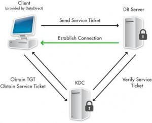 security-300x243