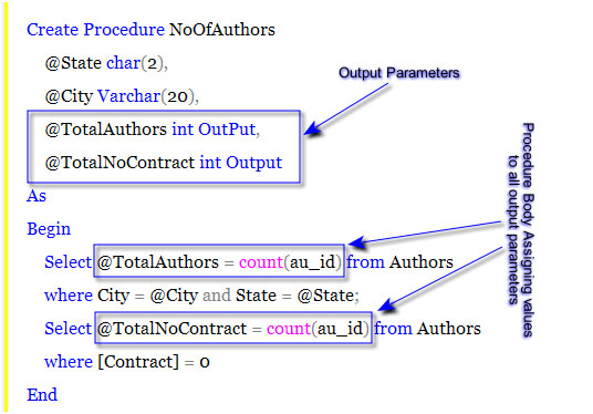 Stored Procedure رمزی