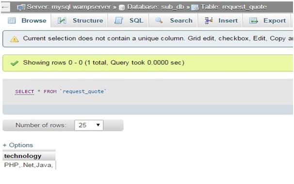 multiple checkbox in database