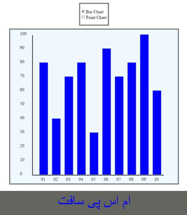 Point Charts با SVG