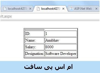گزارش HTML