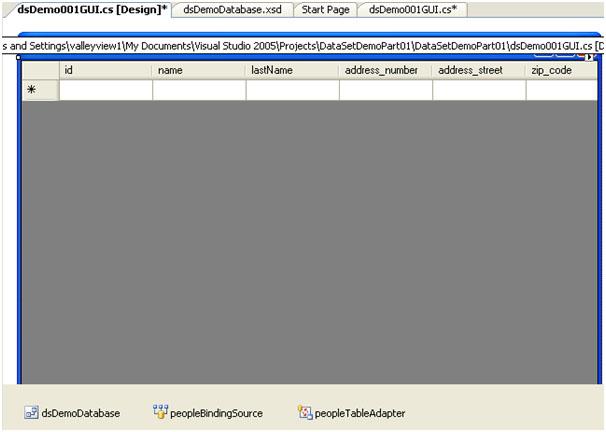 Dataset در سی شارپ
