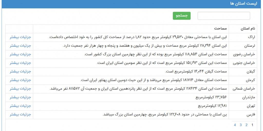 اطلاعات استان ها