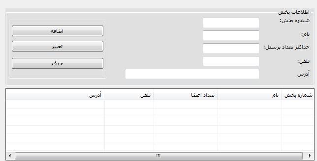 مدیریت اطلاعات بازاریابان