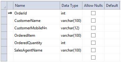 جستجوی داده ها در جدول