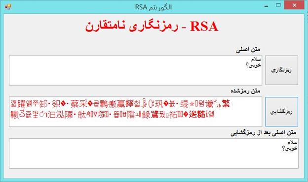الگوریتم RSA