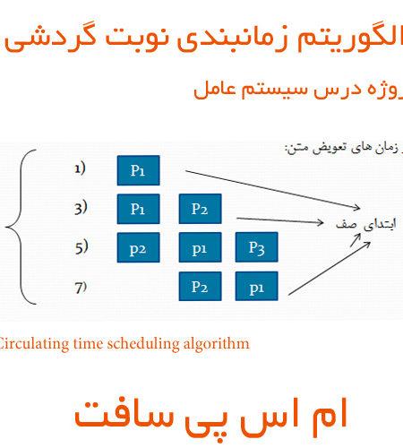 الگوریتم زمانبندی نوبت گردشی