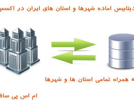 دیتابیس شهرها و استان های ایران