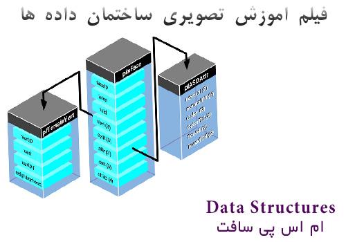 ساختمان داده ها