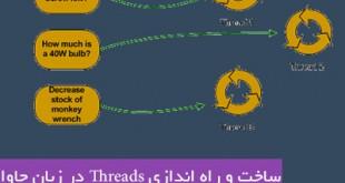 Threads در زبان جاوا