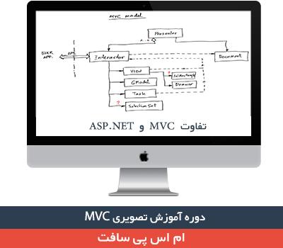آموزش مقدماتی MVC