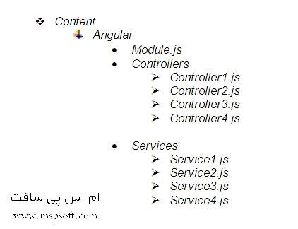 AngularJS چیست