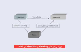 ViewBag و ViewData