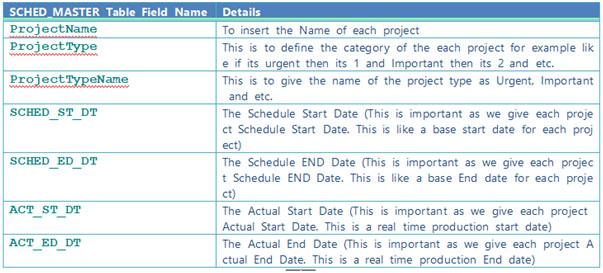 Scheduling در وب چیست