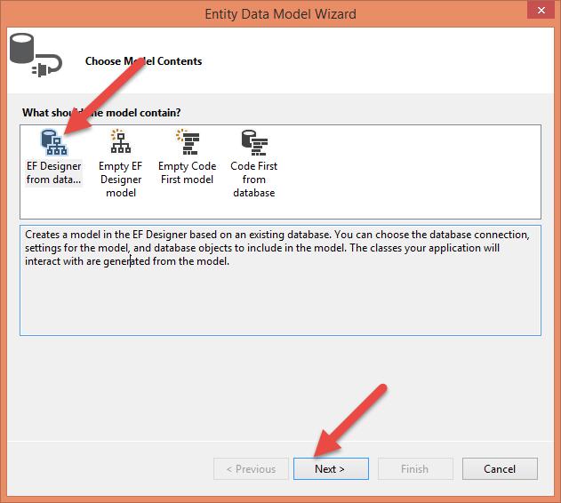 فعال سازی با ایمیل در MVc