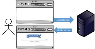 مشکلات Asp.Net WebForms