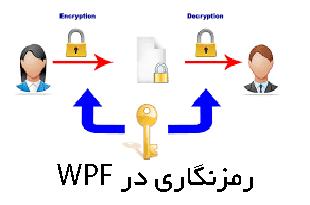 رمزنگاری فایل ها