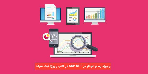 رسم نمودار در ASP.NET
