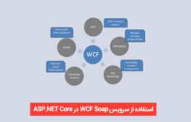 WCF Soap