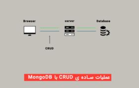 CRUD با MongoDB